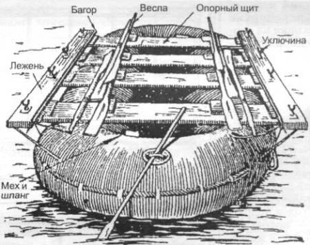 ЛОДКА А-3